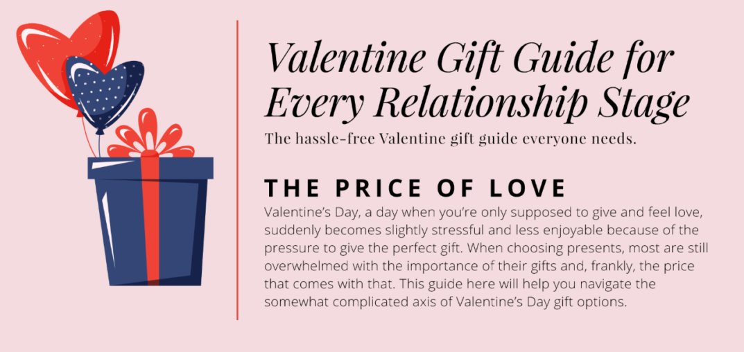 Valentine Gift Ideas fir Every Relationship Stage